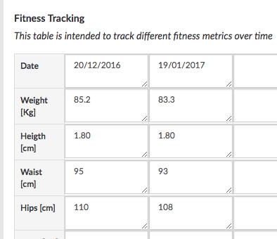 example of fitness tracking