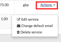 actions button
